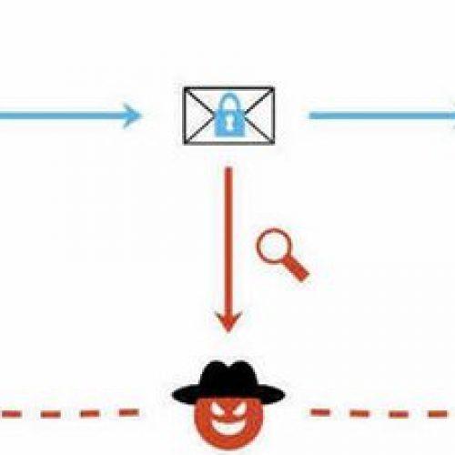 Alertan por una grave falla de seguridad que afecta a millones de correos cifrados